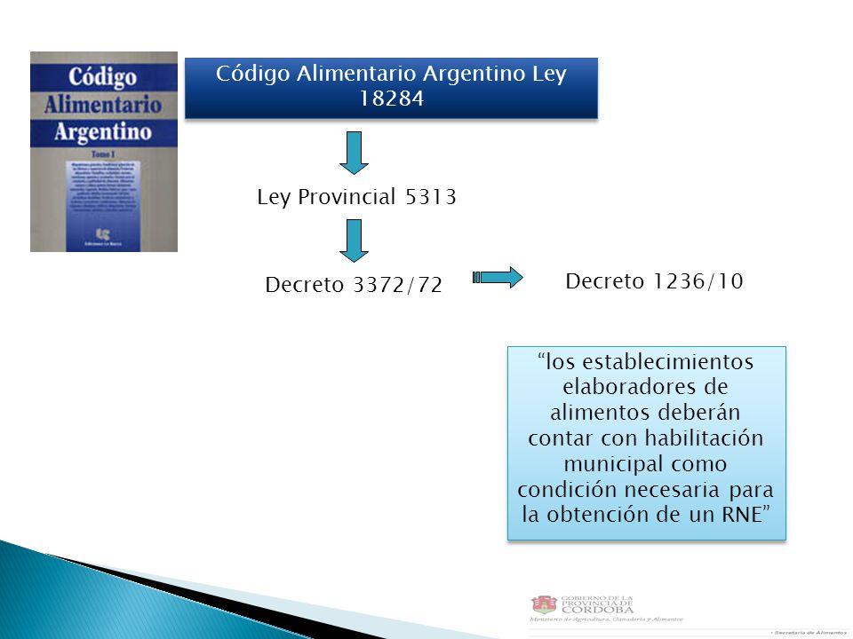 Código Alimentario Argentino Ley 18284