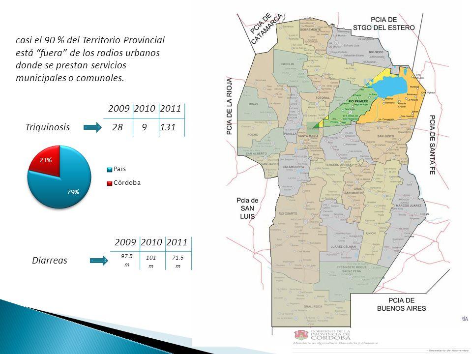 casi el 90 % del Territorio Provincial está fuera de los radios urbanos donde se prestan servicios municipales o comunales.