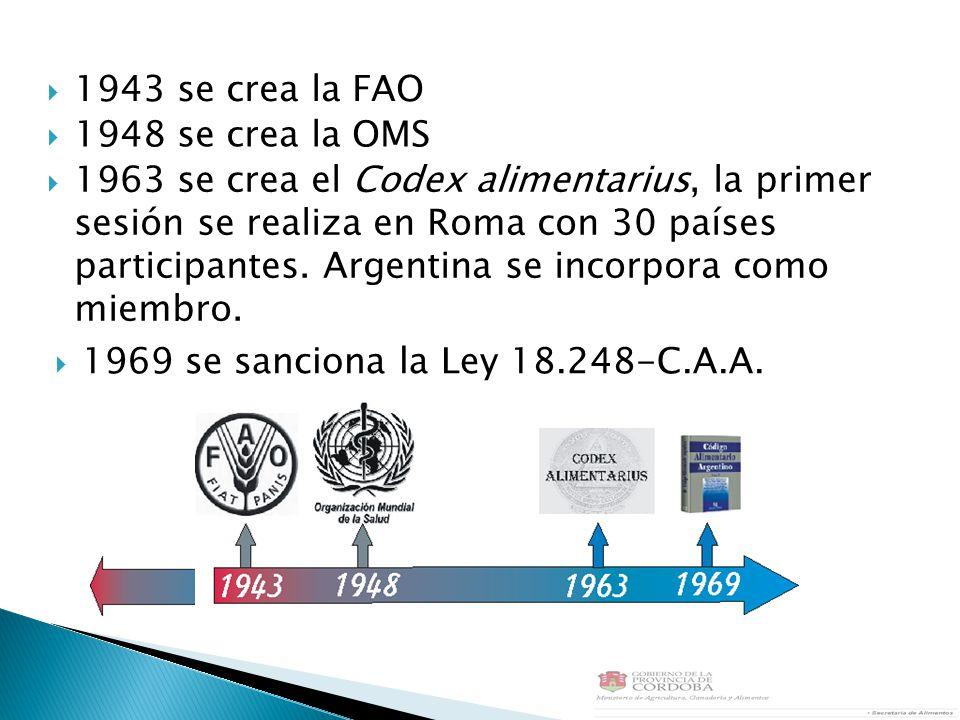 1943 se crea la FAO 1948 se crea la OMS.