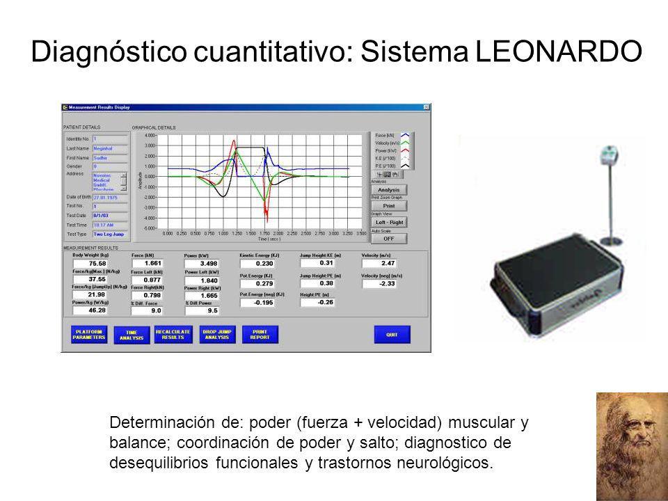 Diagnóstico cuantitativo: Sistema LEONARDO