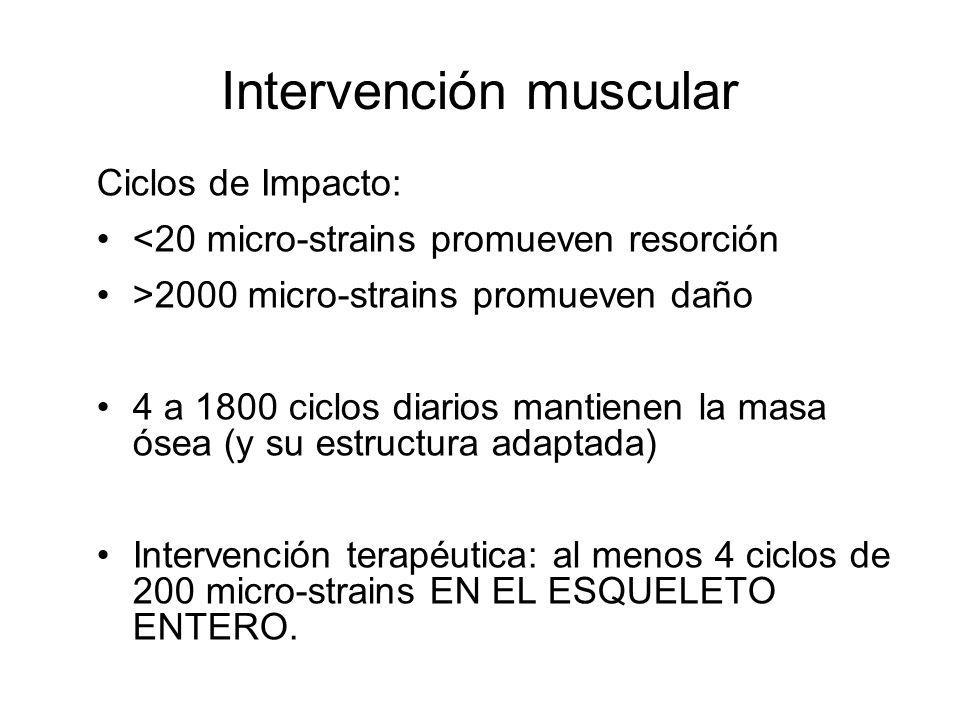 Intervención muscular