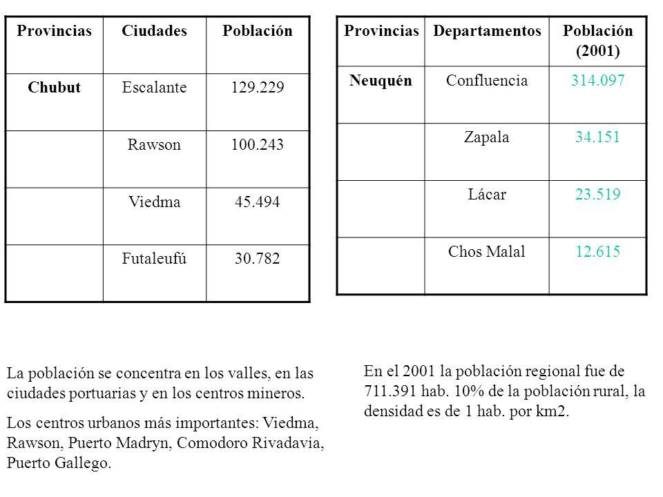 Provincias Ciudades. Población. Chubut. Escalante. 129.229. Rawson. 100.243. Viedma. 45.494.