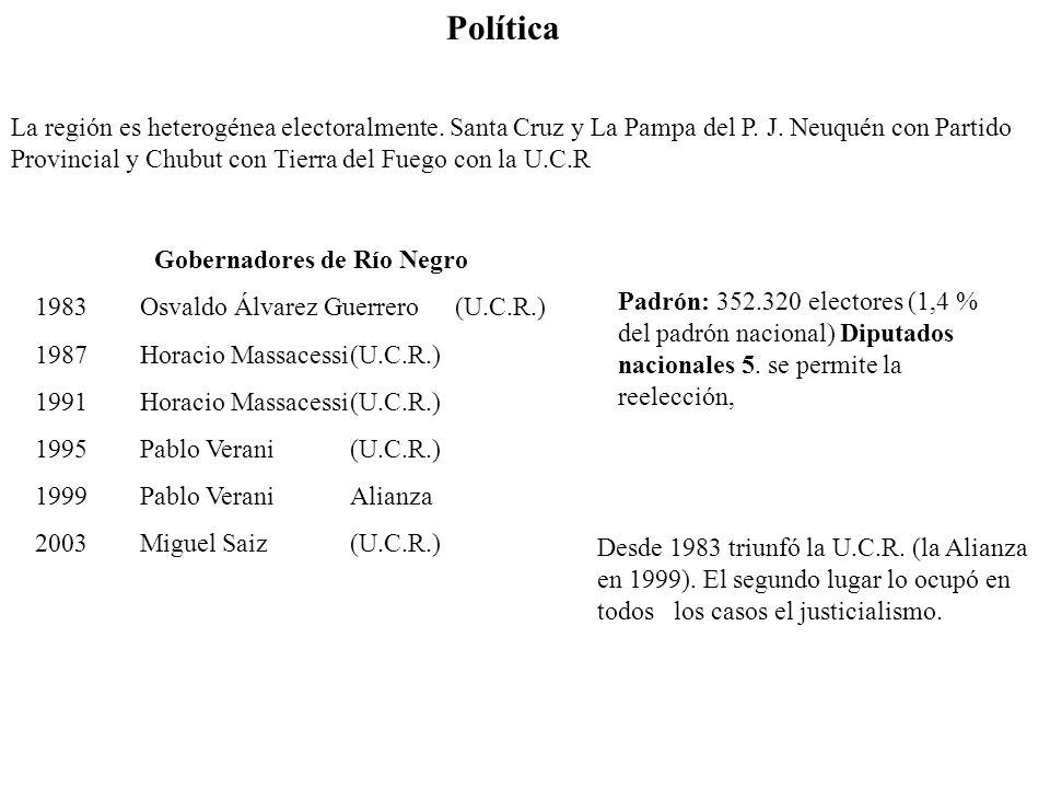 Gobernadores de Río Negro