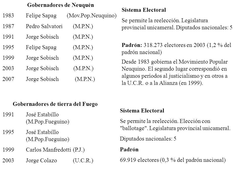 Gobernadores de Neuquén Gobernadores de tierra del Fuego
