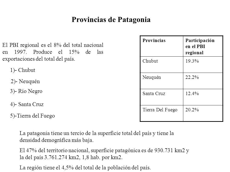 Provincias de Patagonia