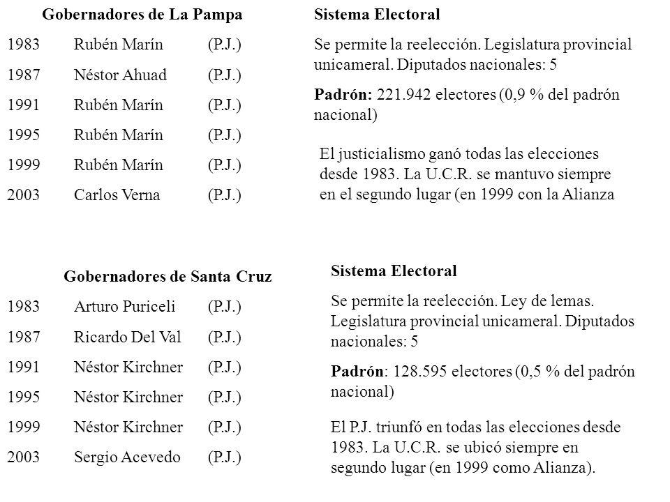 Gobernadores de La Pampa Gobernadores de Santa Cruz