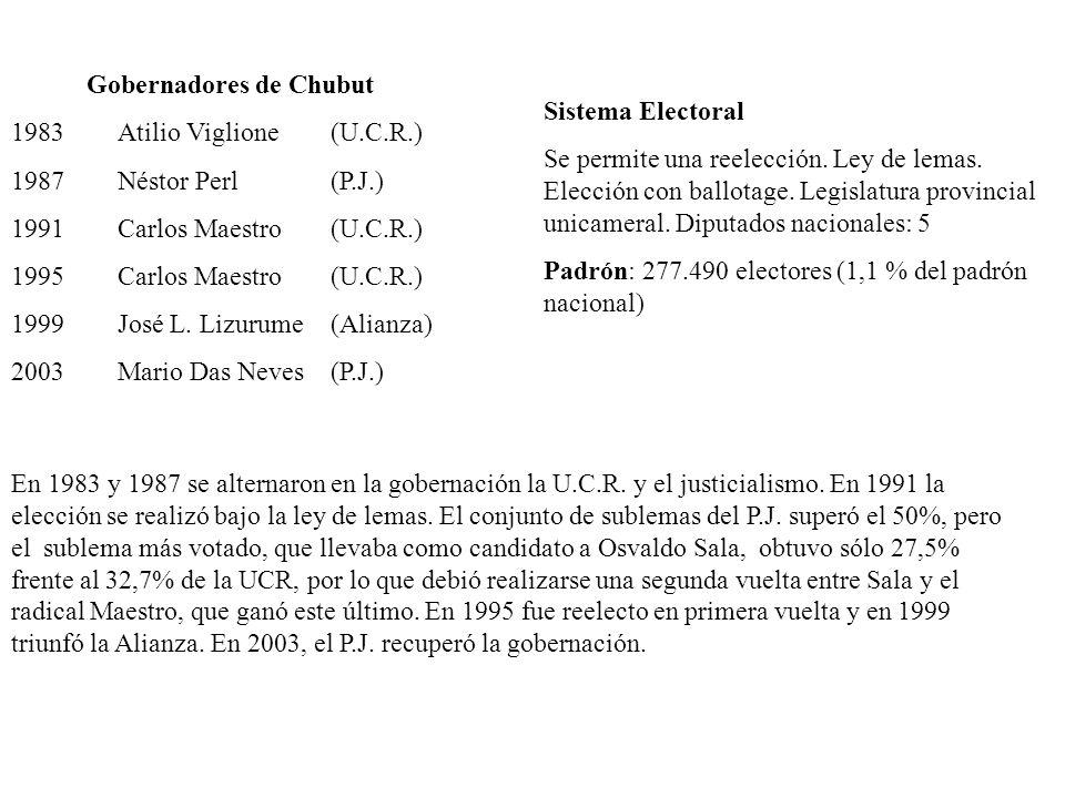 Gobernadores de Chubut