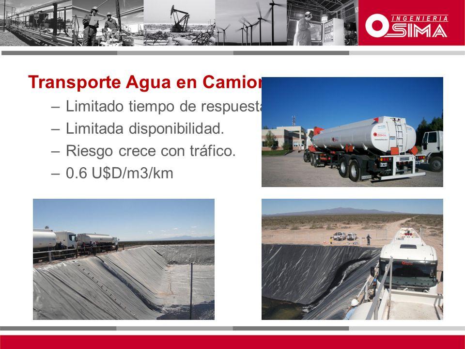 Transporte Agua en Camiones