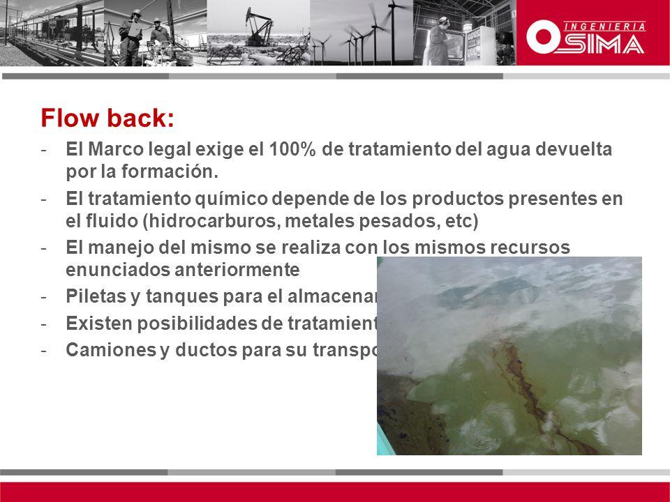 Flow back: El Marco legal exige el 100% de tratamiento del agua devuelta por la formación.