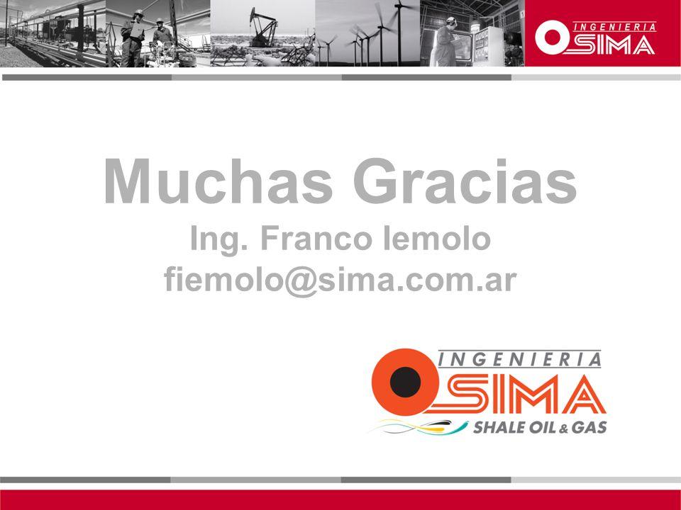 Muchas Gracias Ing. Franco Iemolo fiemolo@sima.com.ar