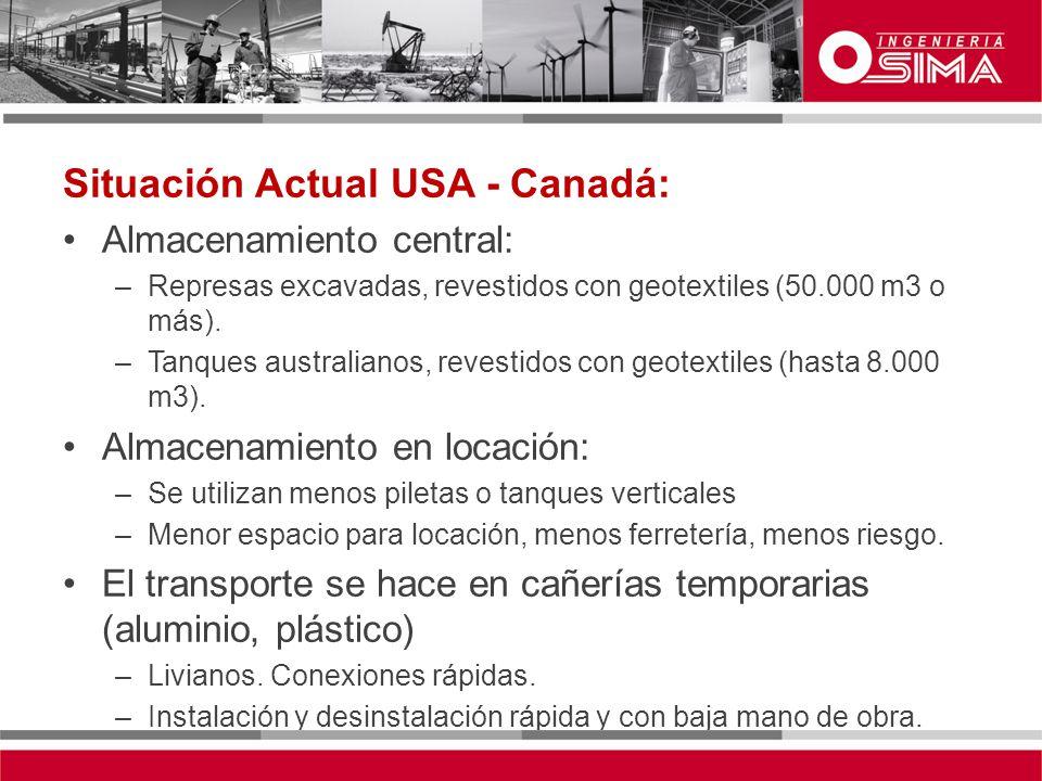 Situación Actual USA - Canadá: