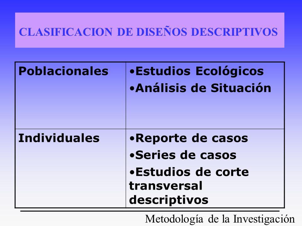 CLASIFICACION DE DISEÑOS DESCRIPTIVOS