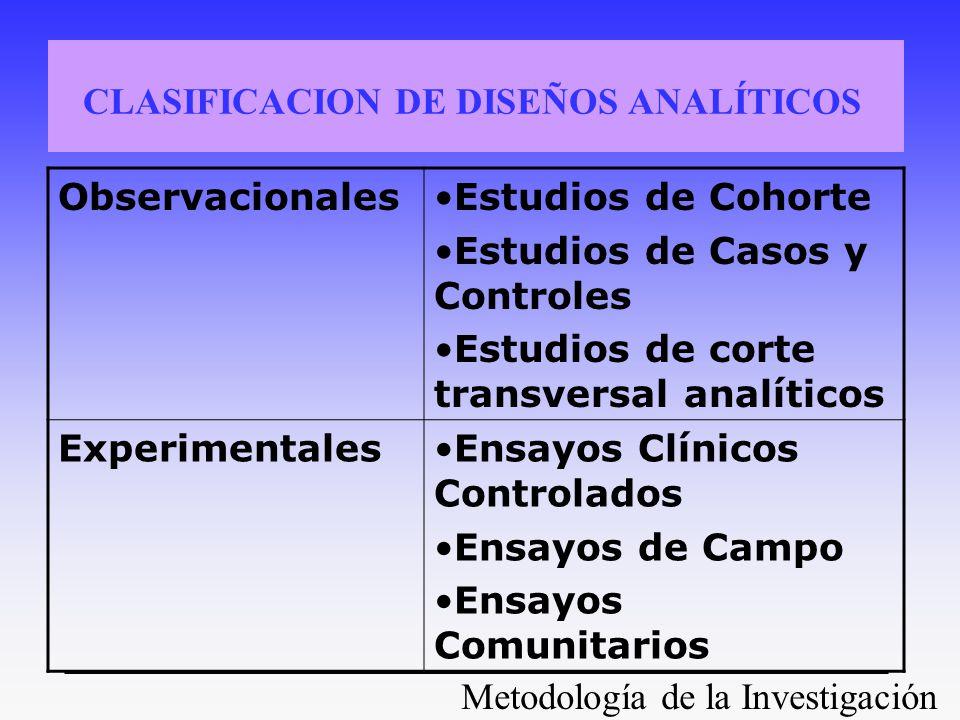 CLASIFICACION DE DISEÑOS ANALÍTICOS