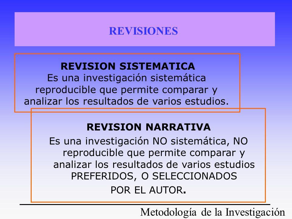 REVISIONES REVISION SISTEMATICA. Es una investigación sistemática reproducible que permite comparar y analizar los resultados de varios estudios.
