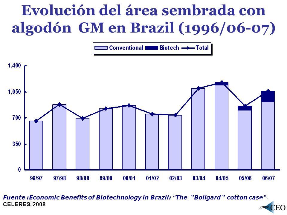Evolución del área sembrada con algodón GM en Brazil (1996/06-07)