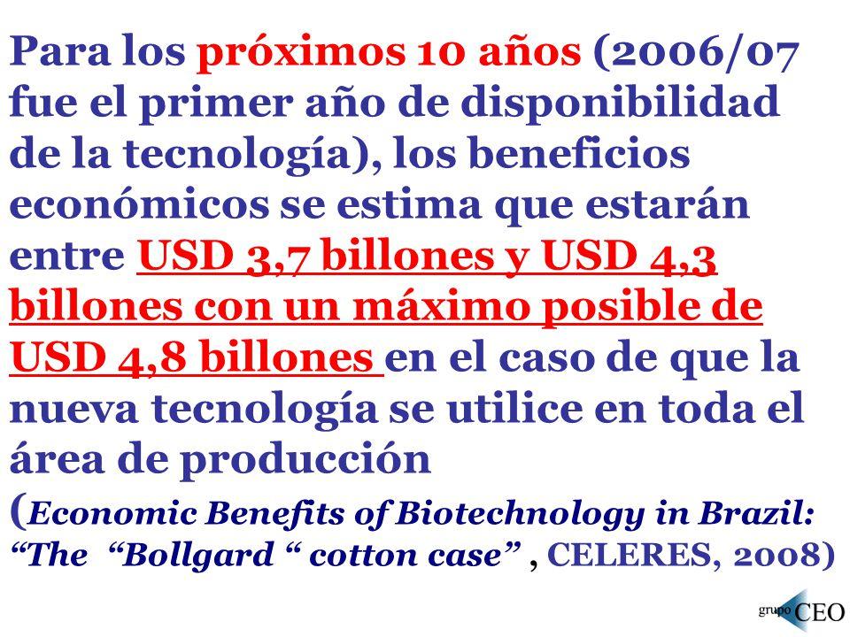 Para los próximos 10 años (2006/07 fue el primer año de disponibilidad de la tecnología), los beneficios económicos se estima que estarán entre USD 3,7 billones y USD 4,3 billones con un máximo posible de USD 4,8 billones en el caso de que la nueva tecnología se utilice en toda el área de producción