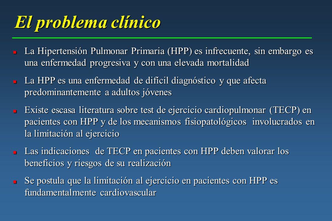 El problema clínico La Hipertensión Pulmonar Primaria (HPP) es infrecuente, sin embargo es una enfermedad progresiva y con una elevada mortalidad.