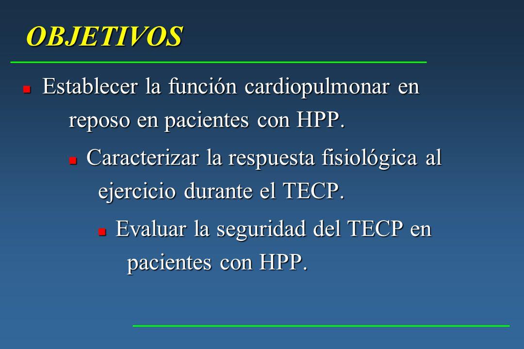 OBJETIVOS Establecer la función cardiopulmonar en reposo en pacientes con HPP.