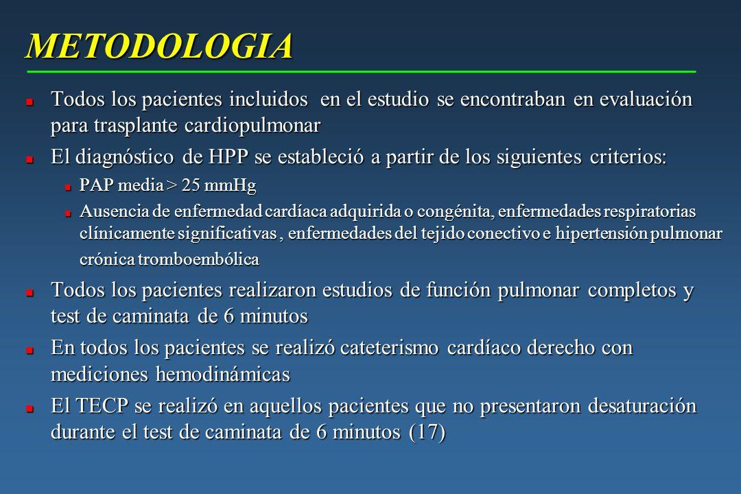 METODOLOGIA Todos los pacientes incluidos en el estudio se encontraban en evaluación para trasplante cardiopulmonar.