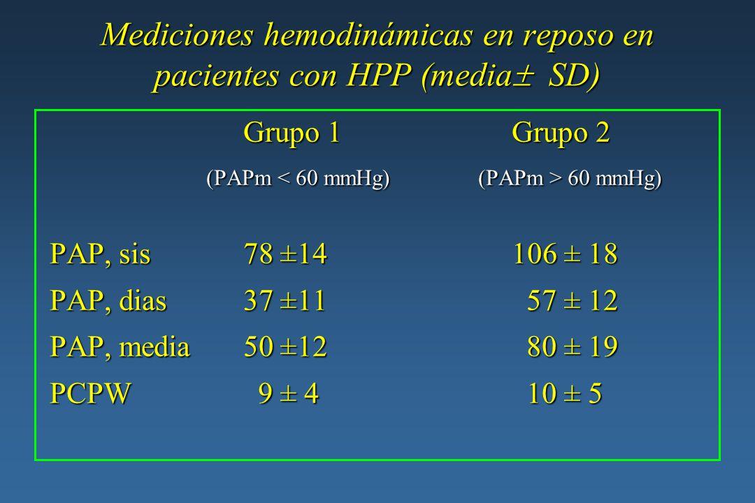 Mediciones hemodinámicas en reposo en pacientes con HPP (media SD)