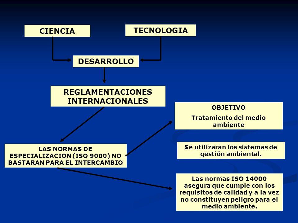 CIENCIA TECNOLOGIA DESARROLLO REGLAMENTACIONES INTERNACIONALES