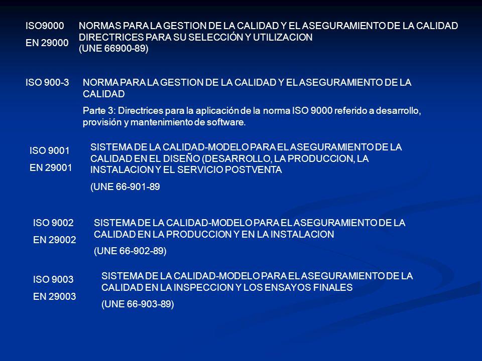 ISO9000 EN 29000. NORMAS PARA LA GESTION DE LA CALIDAD Y EL ASEGURAMIENTO DE LA CALIDAD DIRECTRICES PARA SU SELECCIÓN Y UTILIZACION.