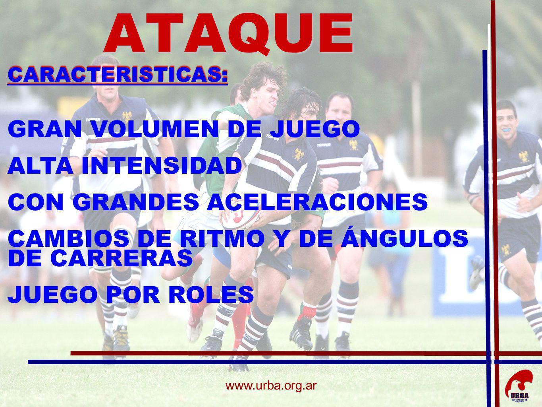 ATAQUE GRAN VOLUMEN DE JUEGO ALTA INTENSIDAD CON GRANDES ACELERACIONES