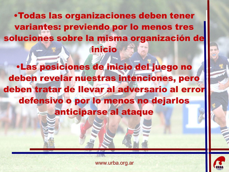 Todas las organizaciones deben tener variantes: previendo por lo menos tres soluciones sobre la misma organización de inicio