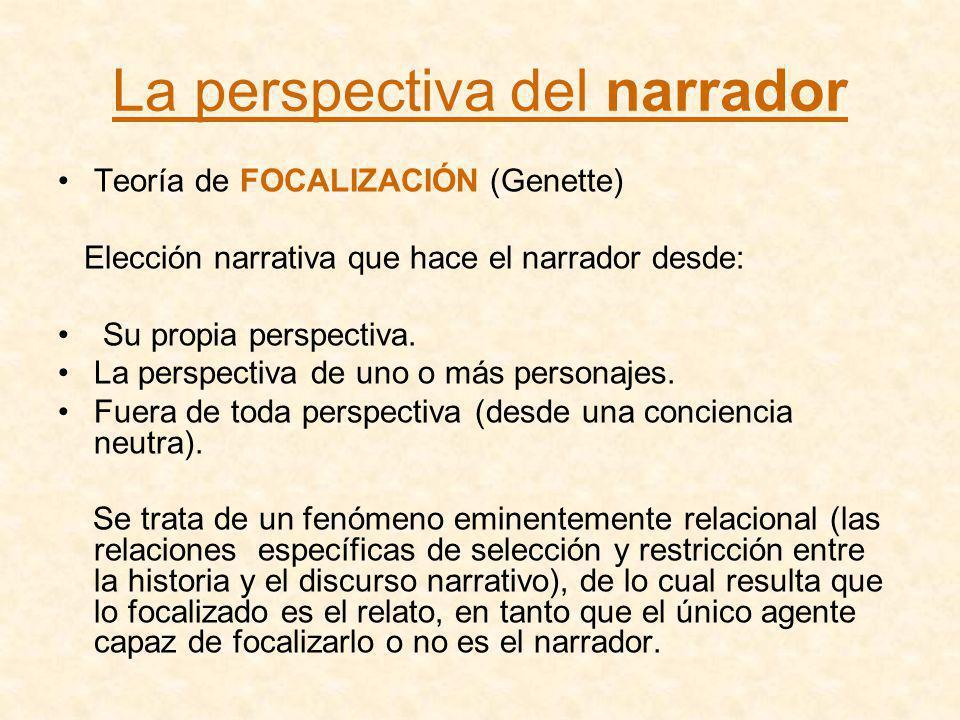 La perspectiva del narrador