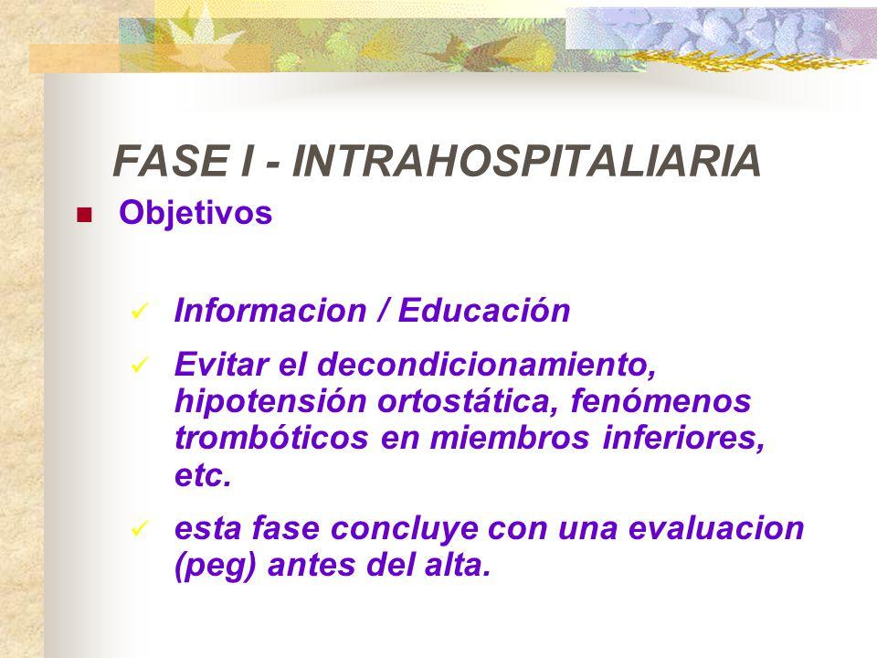 FASE I - INTRAHOSPITALIARIA