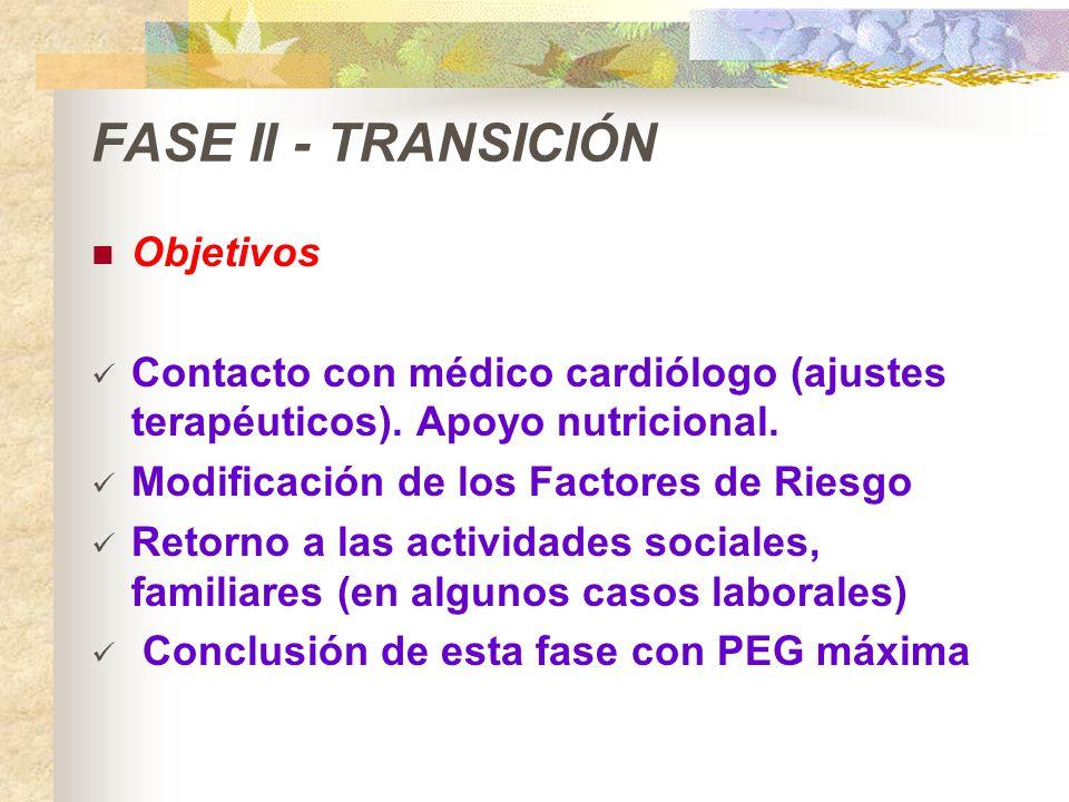 FASE II - TRANSICIÓN Objetivos
