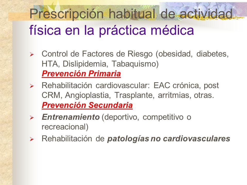 Prescripción habitual de actividad física en la práctica médica