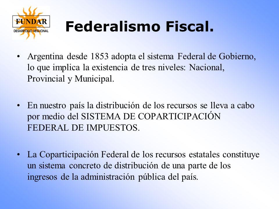 Federalismo Fiscal.