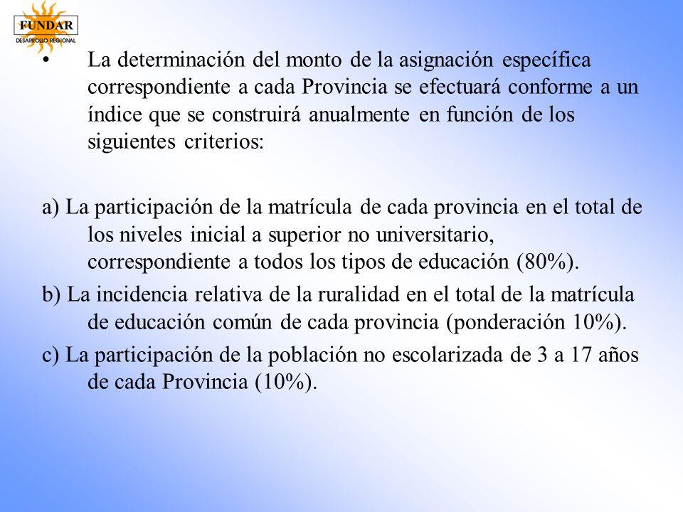 La determinación del monto de la asignación específica correspondiente a cada Provincia se efectuará conforme a un índice que se construirá anualmente en función de los siguientes criterios: