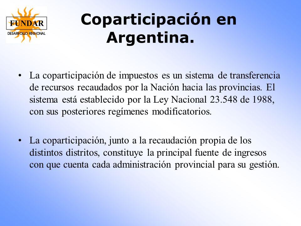 Coparticipación en Argentina.