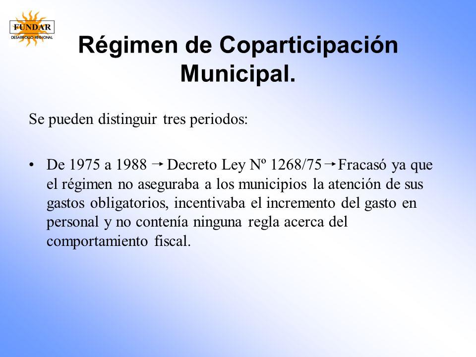Régimen de Coparticipación Municipal.