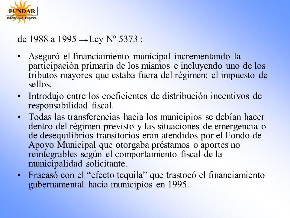 de 1988 a 1995 Ley Nº 5373 :