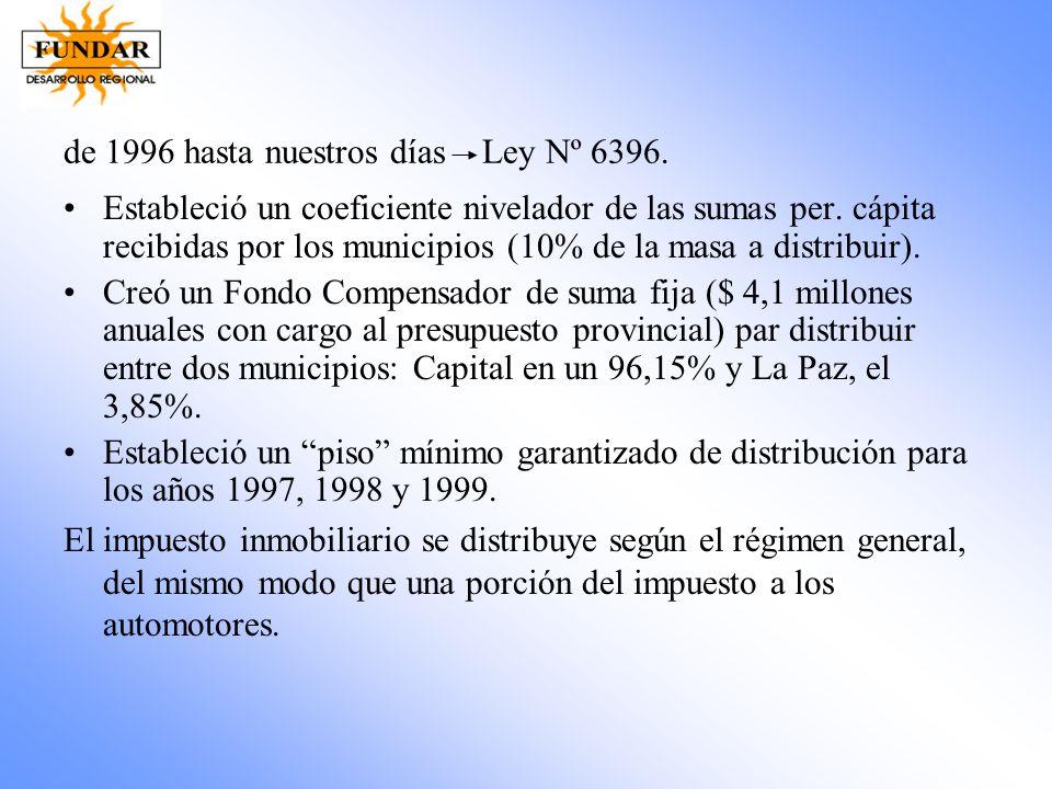 de 1996 hasta nuestros días Ley Nº 6396.
