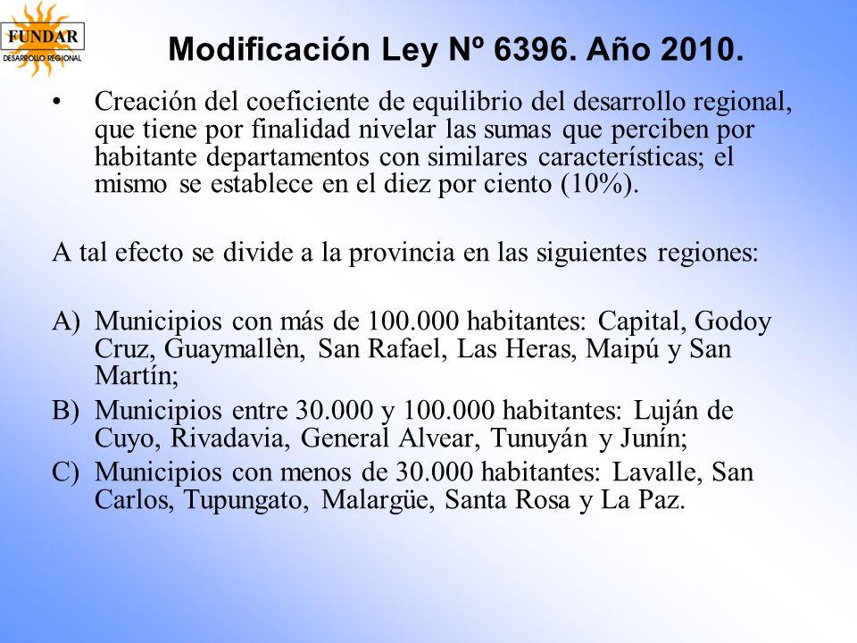 Modificación Ley Nº 6396. Año 2010.