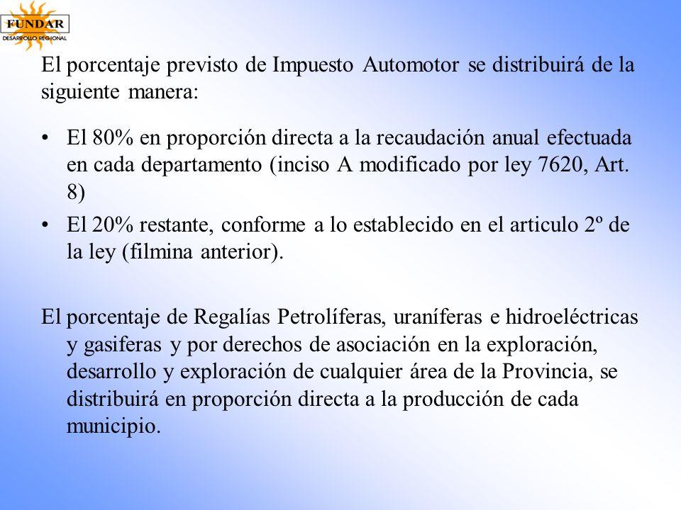 El porcentaje previsto de Impuesto Automotor se distribuirá de la siguiente manera: