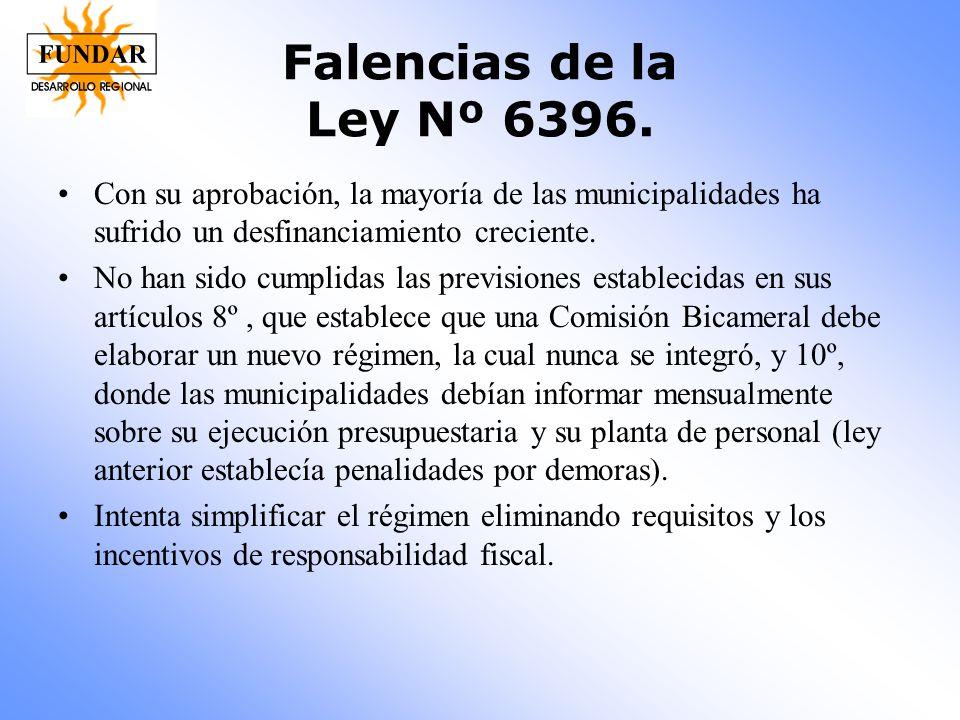 Falencias de la Ley Nº 6396. Con su aprobación, la mayoría de las municipalidades ha sufrido un desfinanciamiento creciente.