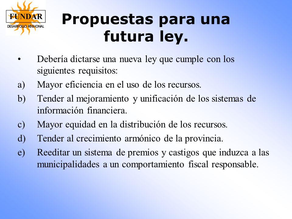 Propuestas para una futura ley.