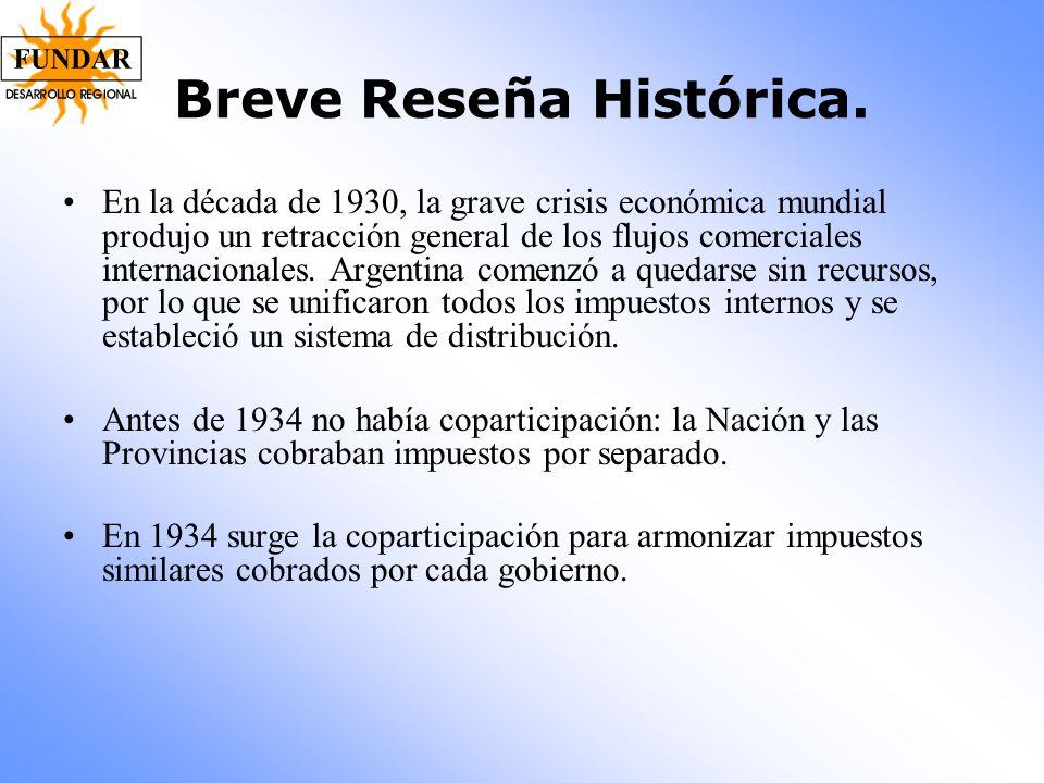 Breve Reseña Histórica.