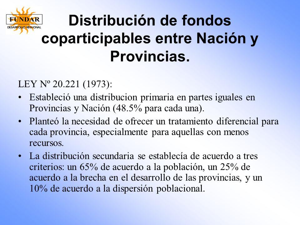Distribución de fondos coparticipables entre Nación y Provincias.