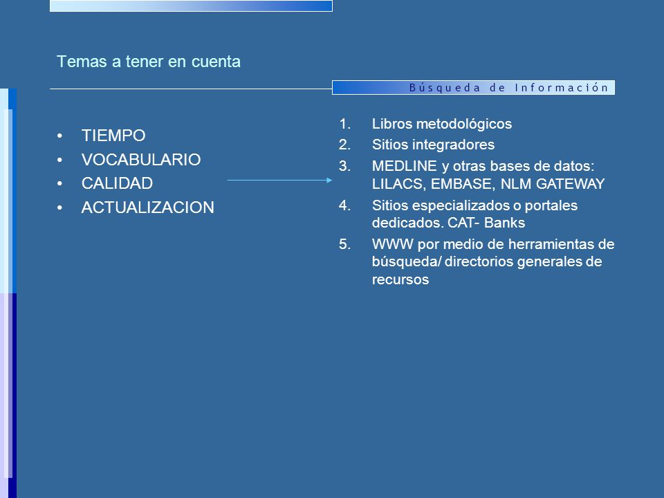Temas a tener en cuenta TIEMPO VOCABULARIO CALIDAD ACTUALIZACION