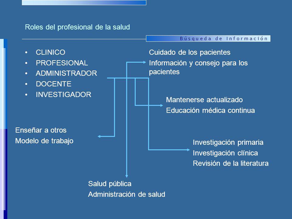 Roles del profesional de la salud