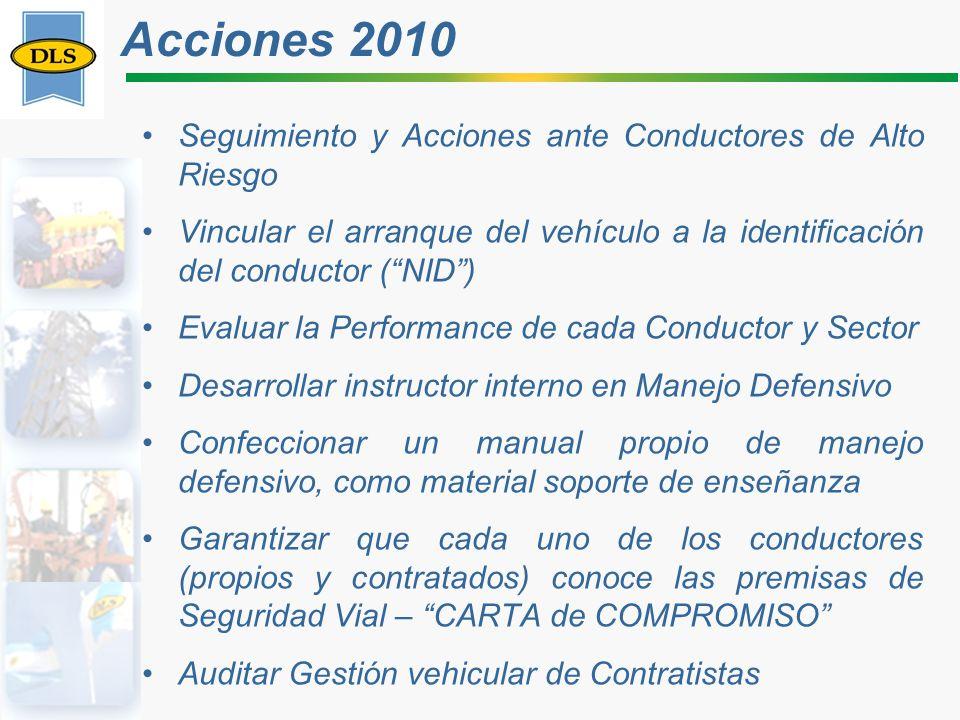 Acciones 2010 Seguimiento y Acciones ante Conductores de Alto Riesgo