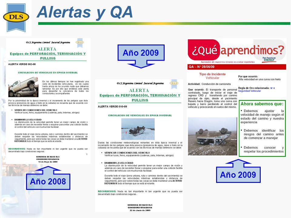 Alertas y QA Año 2009 Año 2009 Año 2008