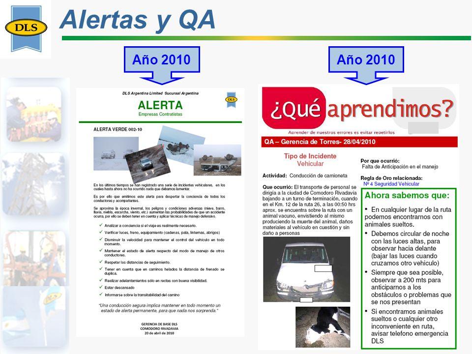 Alertas y QA Año 2010 Año 2010