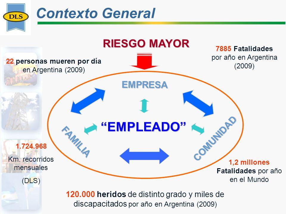 Contexto General EMPLEADO RIESGO MAYOR EMPRESA COMUNIDAD FAMILIA